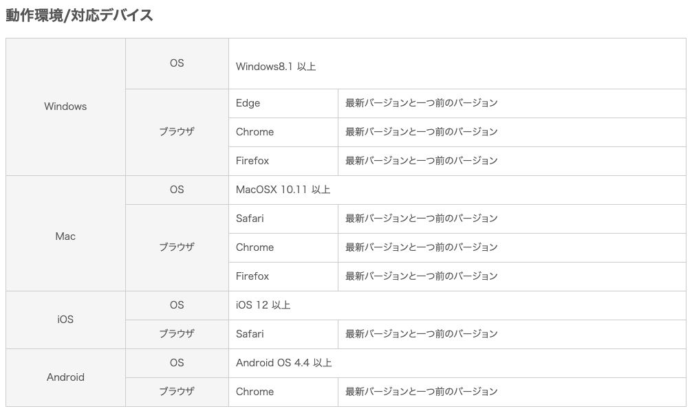 ebookjapan 対応端末
